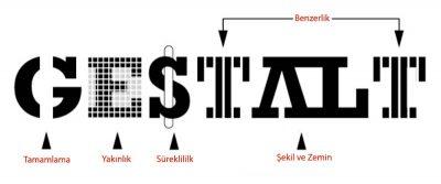 gestalt_ilkeleri ve logo tasarımı